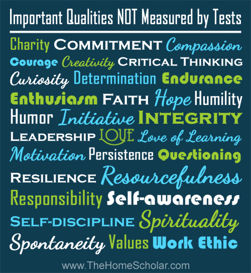 Character Qualities Not Measured by Tests