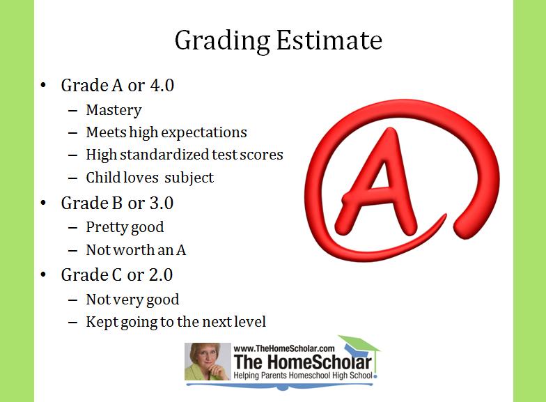 Grading Estimate